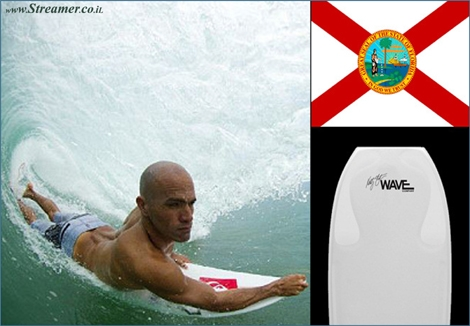 "<font color=""#003366""><strong>WTF...??? The multiple-time world surfing champion from Florida has taken a  dramatic decision to join the best big wave boogie riders in the worldץ <font color=""#700000"">Kelly Slater will join the upcoming Big Wave Bodyboarding Tour </font>(BWBT), right after the end of his professional surfing career. <a href=""http://streamer.co.il/news/view/402/"">click here to read</a></strong></font>"