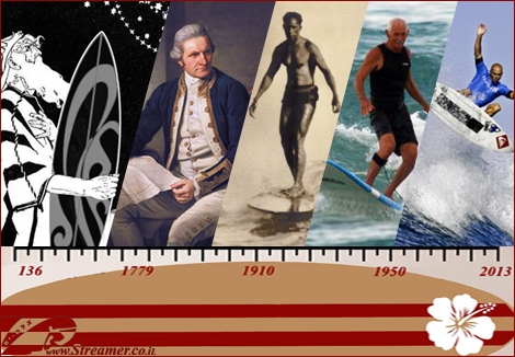 "<font color=""#003366""><strong><font color=""#5b0000"">1700 years of surfing history</font>...! Rabi Akiva, captain Kook, duke kanamoku, dorian paskowitz amn kelly slater.</strong></font>"