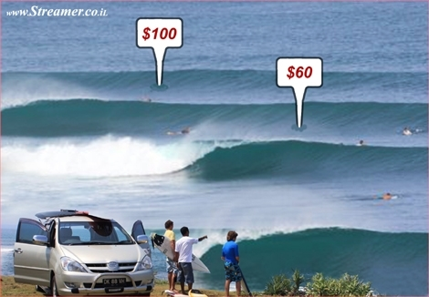 "<font color=""#003366""><strong><font color=""#5b0000"">Waves for cash: Proection surfing guides in Bali</font>.  The transaction is simple: Pay between $65 and $100 to be taken  for a  few hours&rsquo; surfing by a knowledgeable local guide on the Island of the  Gods. It&rsquo;s taken up by numerous  first-time Bali surf visitors,  particularly Japanese, who have the  services marketed to them by their  surf travel agencies - <a href=""http://streamer.co.il/news/view/456"">Click here to read</a></strong></font>"